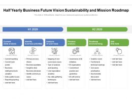 Half Yearly Business Future Vision Sustainability And Mission Roadmap