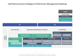 Half Yearly Business Intelligence Performance Management Roadmap