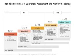 Half Yearly Business IT Operations Assessment And Maturity Roadmap