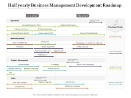 Half Yearly Business Management Development Roadmap