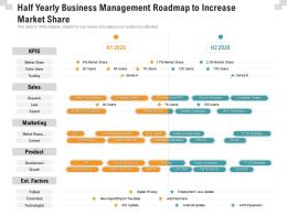 Half Yearly Business Management Roadmap To Increase Market Share