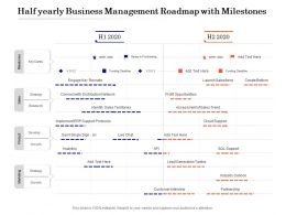 Half Yearly Business Management Roadmap With Milestones