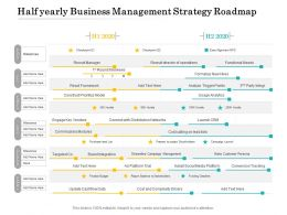 Half Yearly Business Management Strategy Roadmap