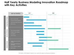 Half Yearly Business Modeling Innovation Roadmap With Key Activities