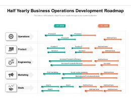 Half Yearly Business Operations Development Roadmap