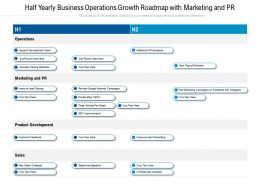 Half Yearly Business Operations Growth Roadmap With Marketing And PR