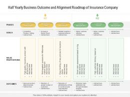 Half Yearly Business Outcome And Alignment Roadmap Of Insurance Company