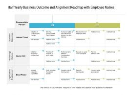 Half Yearly Business Outcome And Alignment Roadmap With Employee Names
