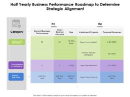 Half Yearly Business Performance Roadmap To Determine Strategic Alignment