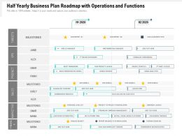 Half Yearly Business Plan Roadmap With Operations And Functions