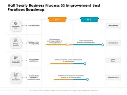 Half Yearly Business Process 5S Improvement Best Practices Roadmap
