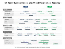 Half Yearly Business Process Growth And Development Roadmap