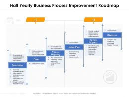 Half Yearly Business Process Improvement Roadmap