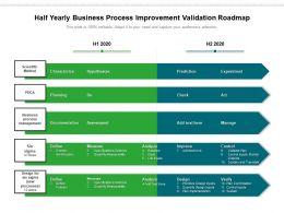 Half Yearly Business Process Improvement Validation Roadmap