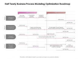 Half Yearly Business Process Modeling Optimization Roadmap