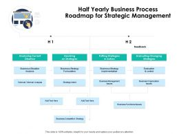 Half Yearly Business Process Roadmap For Strategic Management