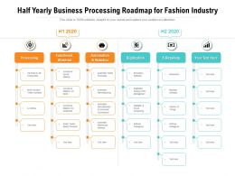 Half Yearly Business Processing Roadmap For Fashion Industry
