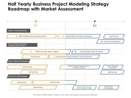 Half Yearly Business Project Modeling Strategy Roadmap With Market Assessment
