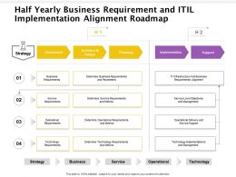 Half Yearly Business Requirement And ITIL Implementation Alignment Roadmap