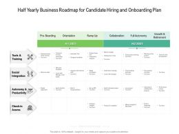Half Yearly Business Roadmap For Candidate Hiring And Onboarding Plan