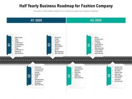 Half Yearly Business Roadmap For Fashion Company