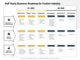Half Yearly Business Roadmap For Fashion Industry