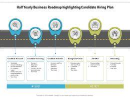 Half Yearly Business Roadmap Highlighting Candidate Hiring Plan