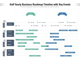 Half Yearly Business Roadmap Timeline With Key Events