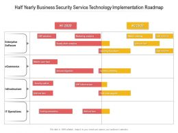 Half Yearly Business Security Service Technology Implementation Roadmap