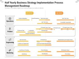 Half Yearly Business Strategy Implementation Process Management Roadmap