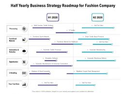 Half Yearly Business Strategy Roadmap For Fashion Company