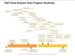 Half Yearly Business Team Program Roadmap