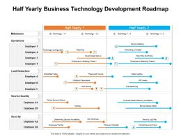 Half Yearly Business Technology Development Roadmap