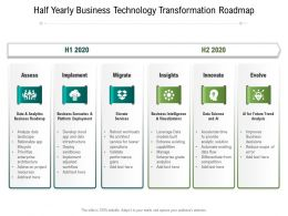 Half Yearly Business Technology Transformation Roadmap