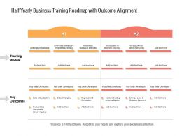 Half Yearly Business Training Roadmap With Outcome Alignment