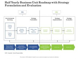 Half Yearly Business Unit Roadmap With Strategy Formulation And Evaluation