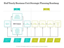 Half Yearly Business Unit Strategic Planning Roadmap