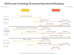 Half Yearly Cardiology Treatment Operational Roadmap