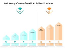 Half Yearly Career Growth Activities Roadmap