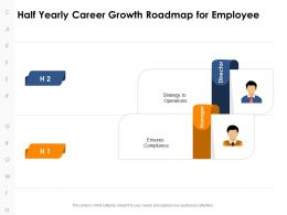 Half Yearly Career Growth Roadmap For Employee