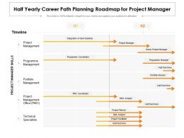 Half Yearly Career Path Planning Roadmap For Project Manager
