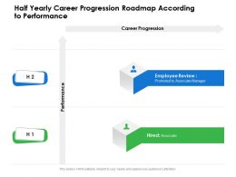 Half Yearly Career Progression Roadmap According To Performance