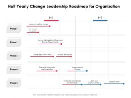 Half Yearly Change Leadership Roadmap For Organization