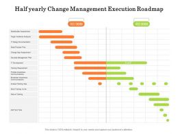 Half Yearly Change Management Execution Roadmap