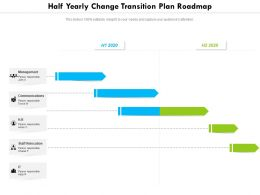 Half Yearly Change Transition Plan Roadmap