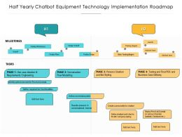 Half Yearly Chatbot Equipment Technology Implementation Roadmap
