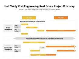 Half Yearly Civil Engineering Real Estate Project Roadmap