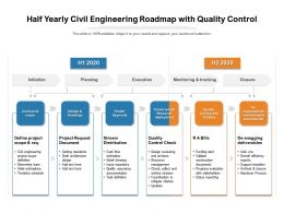 Half Yearly Civil Engineering Roadmap With Quality Control