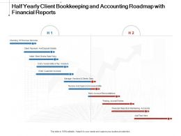 Half Yearly Client Bookkeeping And Accounting Roadmap With Financial Reports