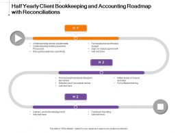 Half Yearly Client Bookkeeping And Accounting Roadmap With Reconciliations